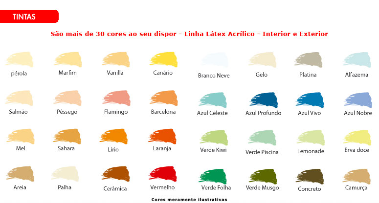 Tinta Latex Acrilico
